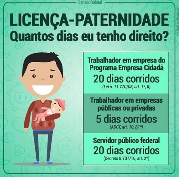 Licença Paternidade Servidor Público